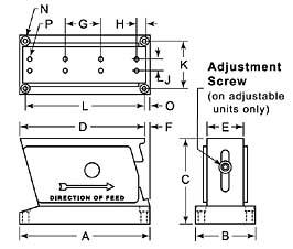 Inline feeder dimensions