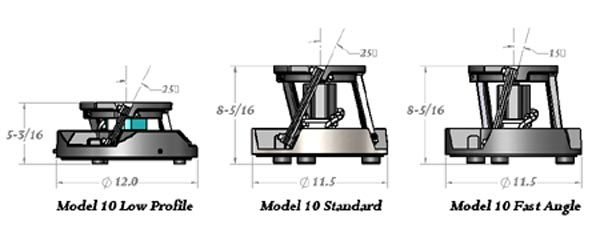 Model 10 low profile, standard, and fast angle diagrams