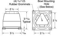 Model 3 base unit dimensions