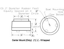 Model 5 standard base unit dimensions