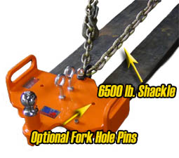 Original Fork Rhino Shackled features