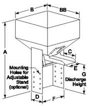Pan feeder hopper dimensions