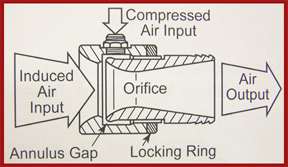 ring jet diagram