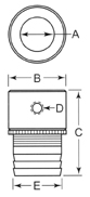ring jet dimensions