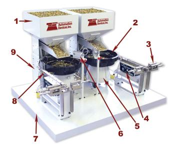 Vibratory Parts Feeding System components